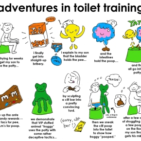 Toilette Training – Fail 1